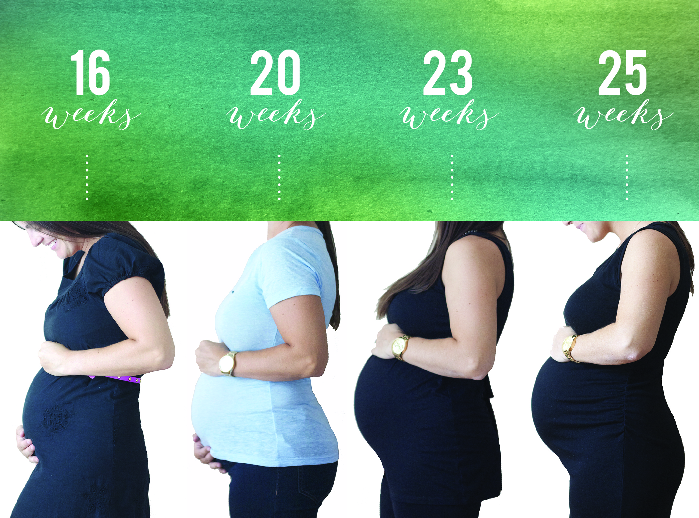 Baby Bump #2   Weeks 37 & 38   you're so martha